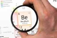 Beryllium symbol - Be. Element of the periodic table zoomed with magnifying glass