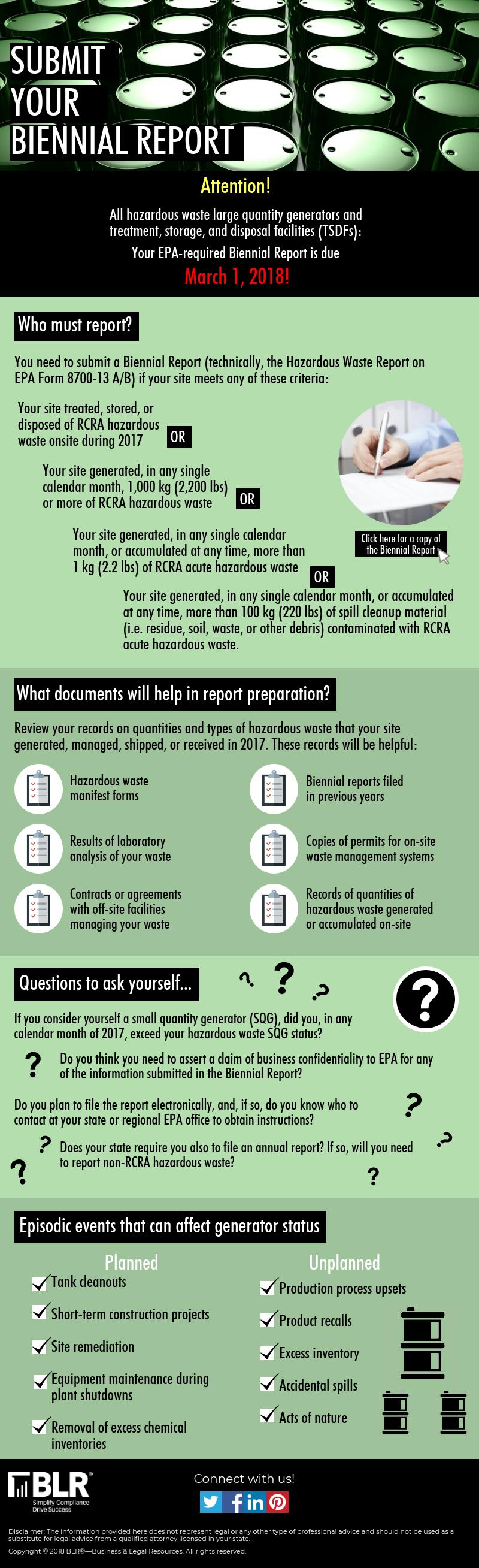Biennial Report infographic