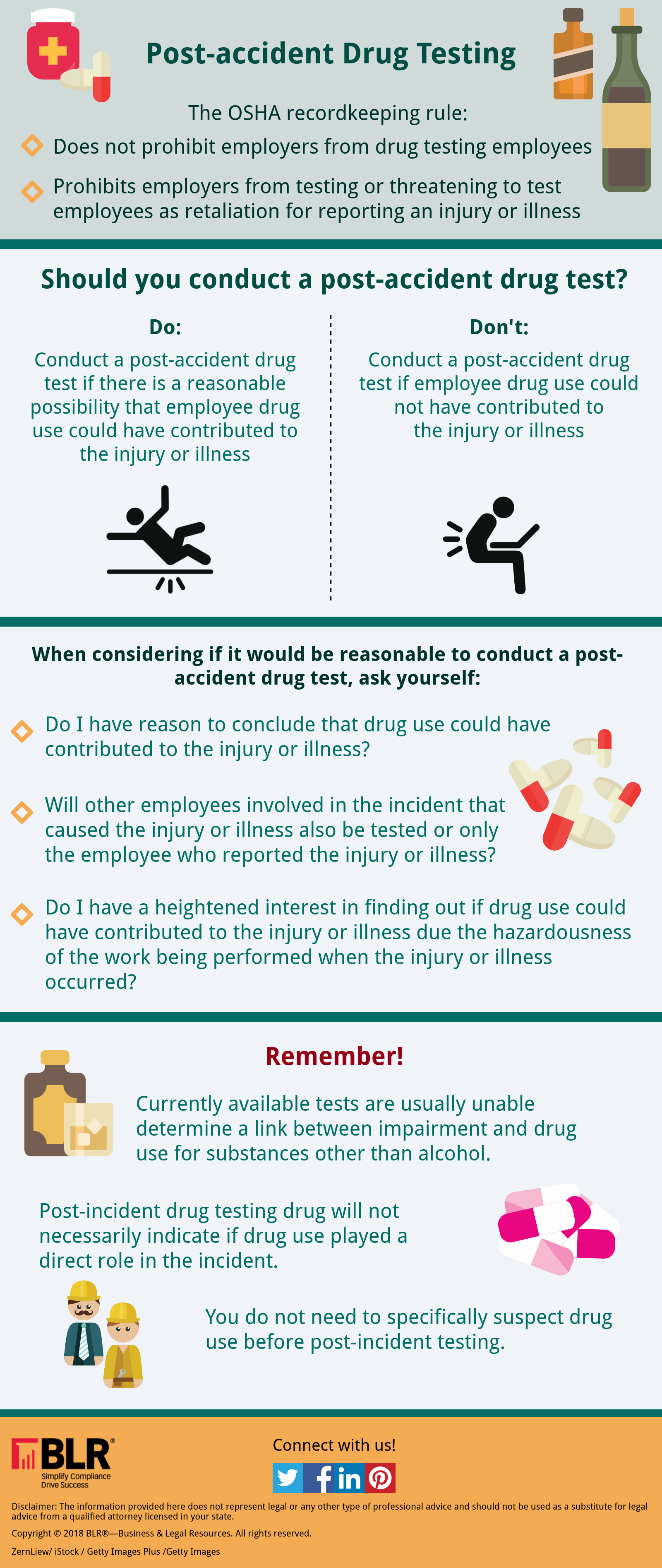 Infographic: Post-accident drug testing