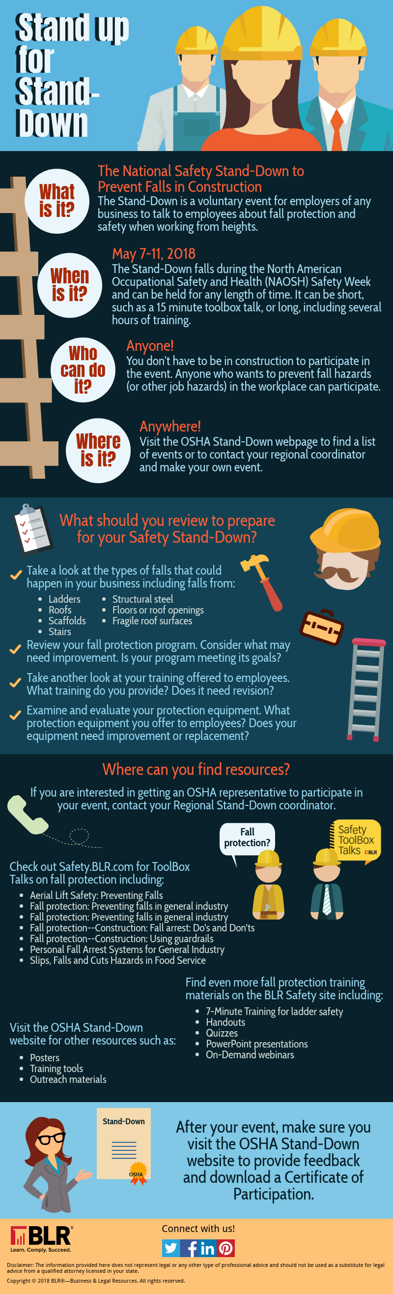 Infographic: A Fall Prevention Safety Stand-Down - EHS Daily