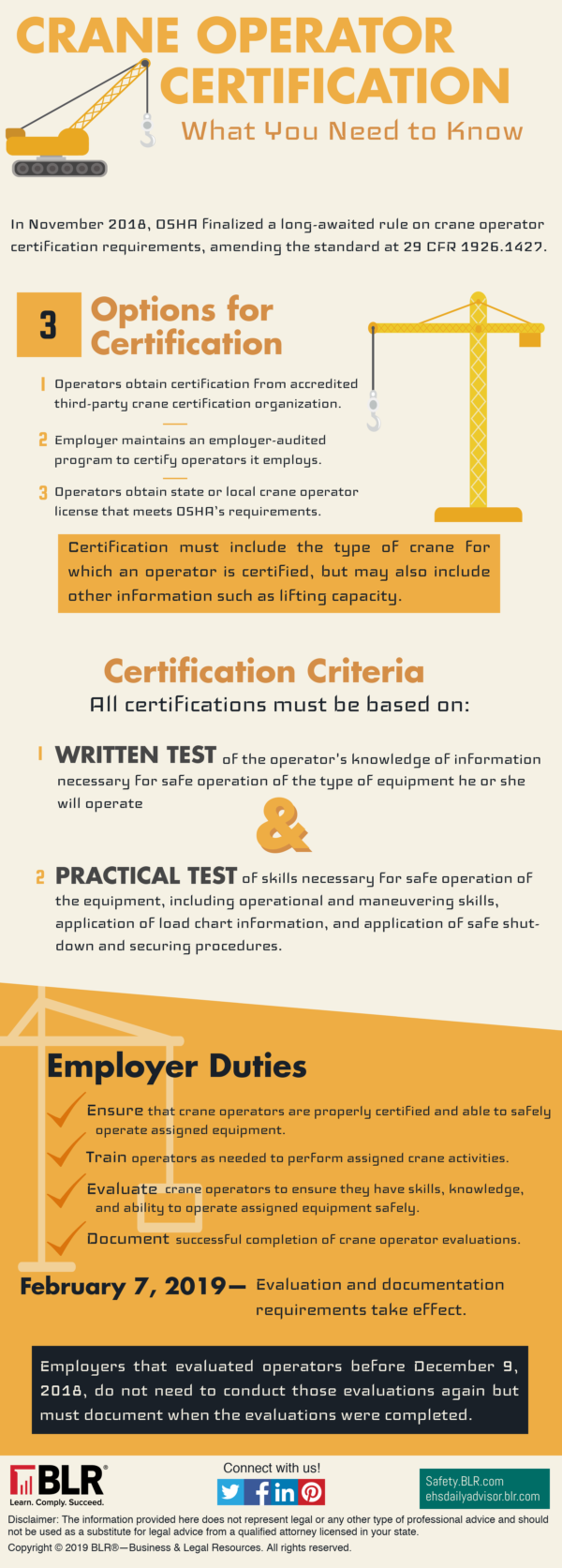 Infographic Crane Operator Certification What You Need To Know