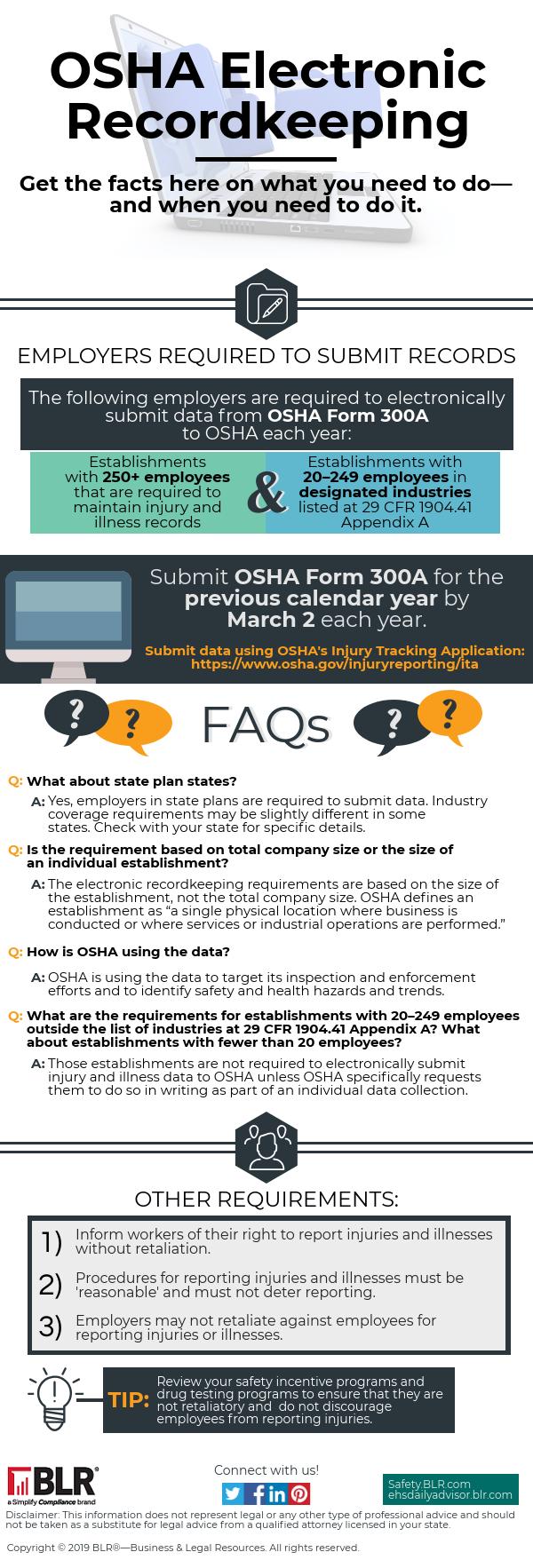 OSHA's Injury and Illness Tracking Rule