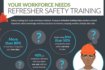 Refresher safety training infographic