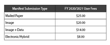 e-Manifest fee table