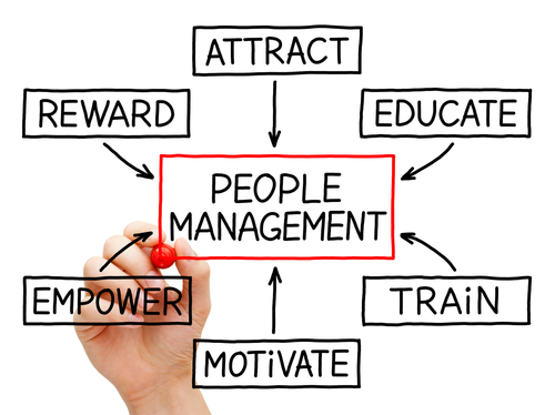 the 9 essential skills of human resources management
