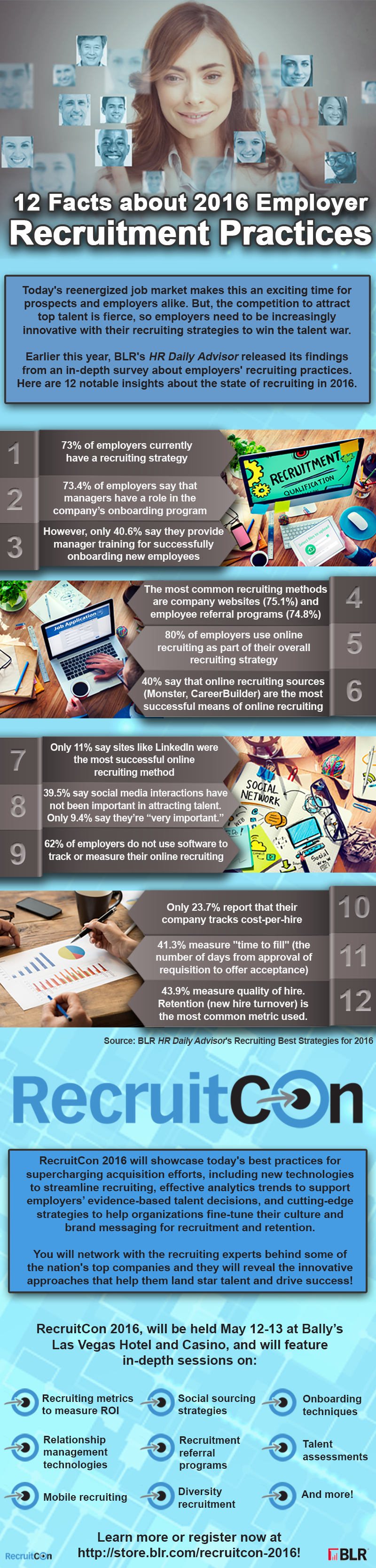 Recruiting Trends Infographic