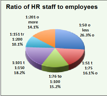 research paper comparing it hiring against hr hiring Meanwhile, if you are a young, black college graduate and struggling to find work, the research does offer some pointers on navigating a job market tarnished with unfairness.