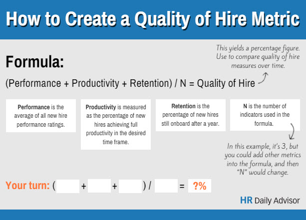 Formula to Create a Quality of Hire Metric