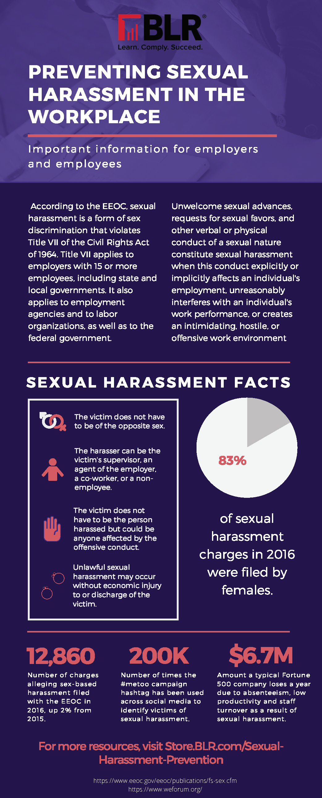 Harassment information sexual sympathise
