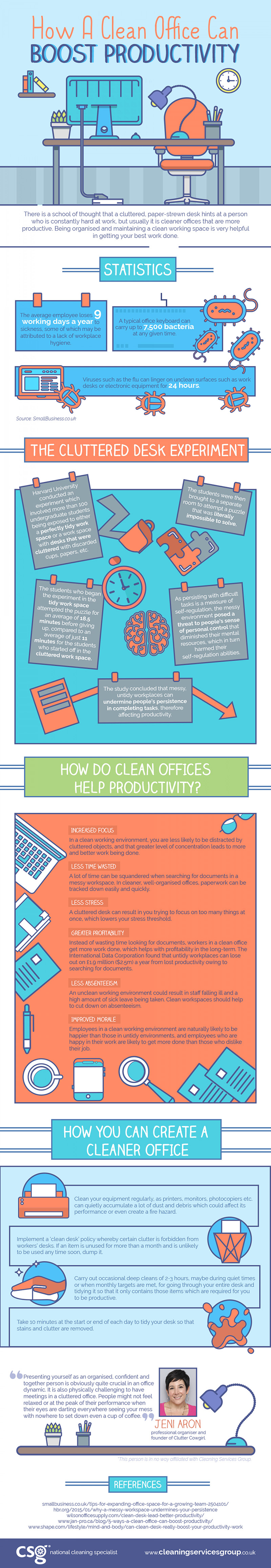 Infographic clean workplaces are more productive hr for Office design productivity research