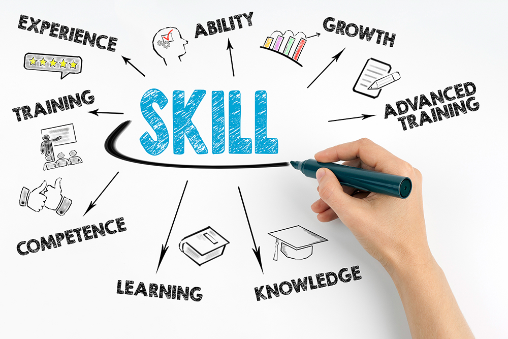 Seven Technological Skills Every Hr Professional Must Possess