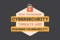 How to Manage Cybersecurity Threats and Business Vulnerability