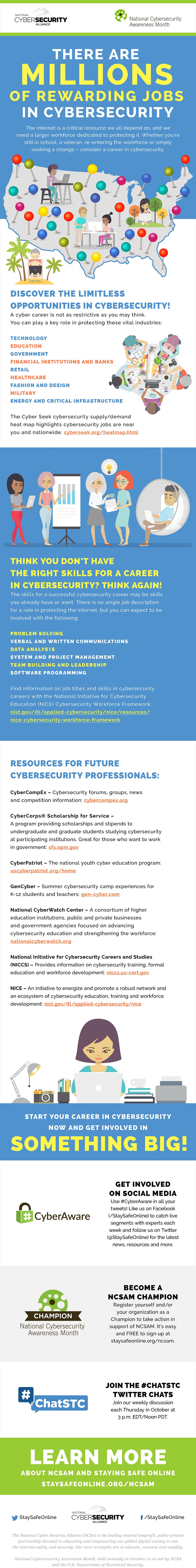 Cybersecurity careers infographic