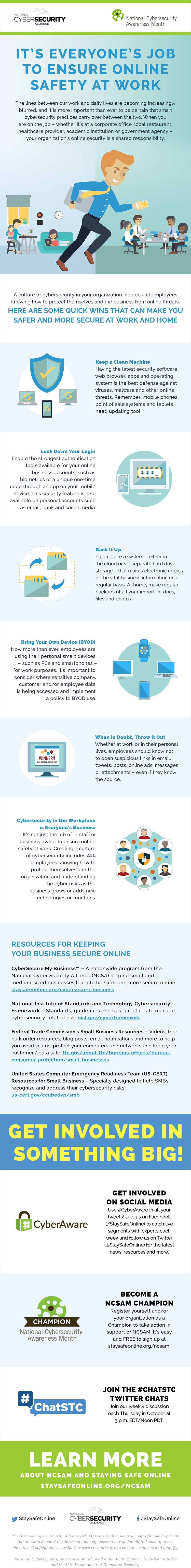 Workplace cybersecurity infographic