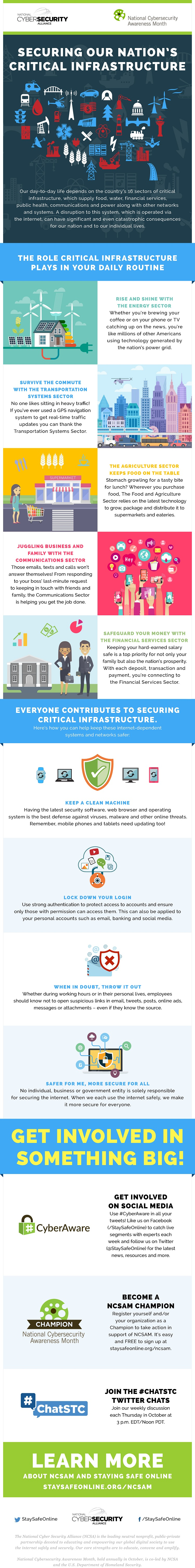 Securing Our Nation's Critial Infrastructure Infographic.