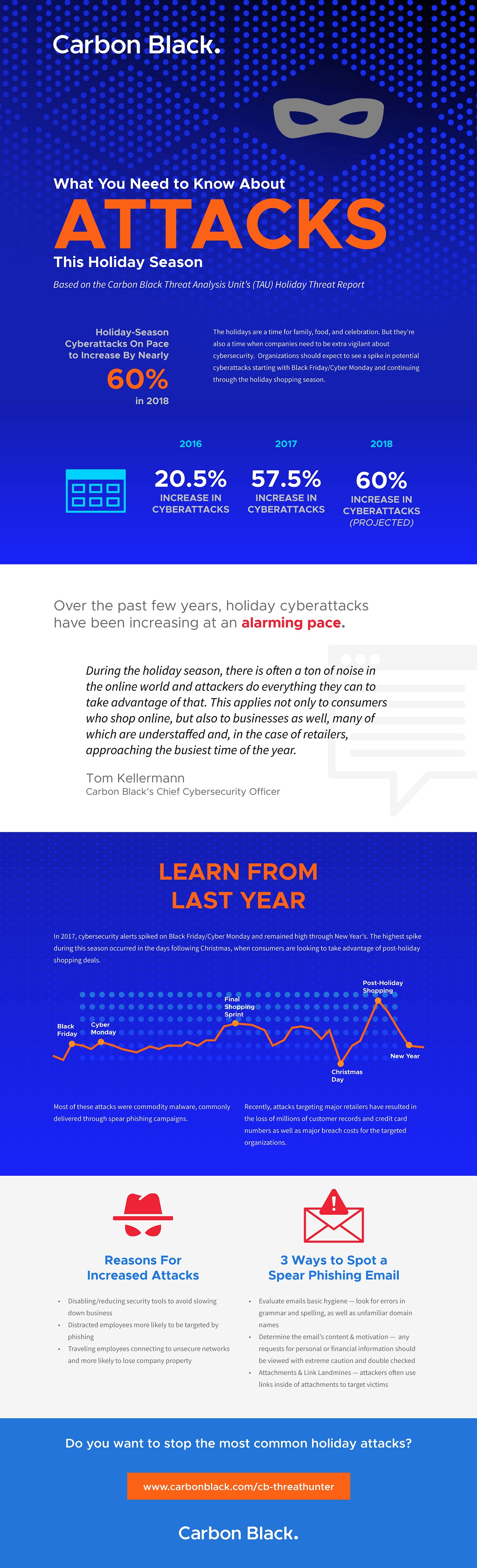 Holiday Cybersecurity Infographic