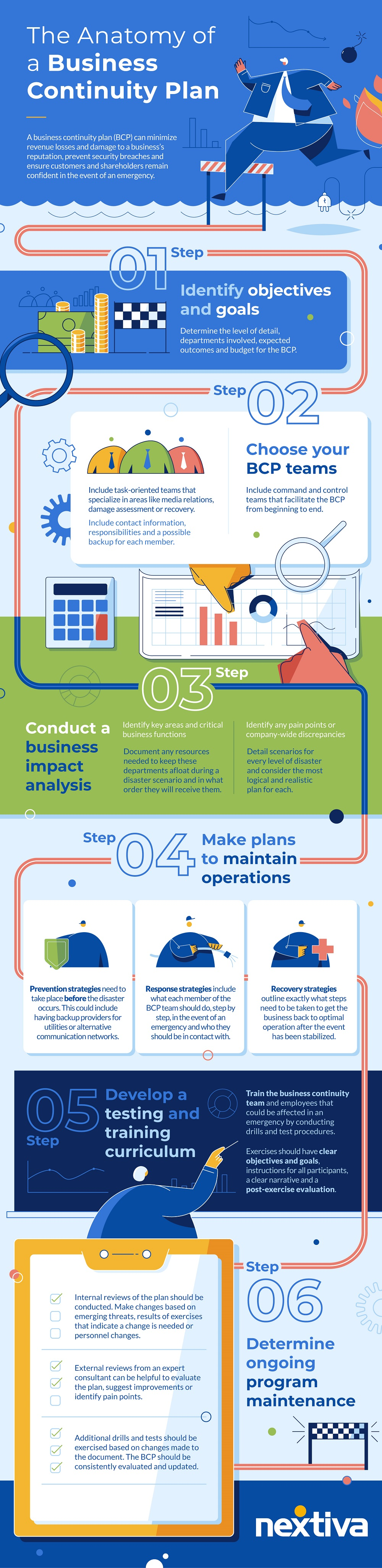 nextiva-business-continuity-infographic
