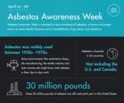 asbestos week infographic thumbnail