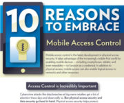 mobile access infographic thumbnail