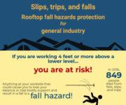 slips trips floor infographic