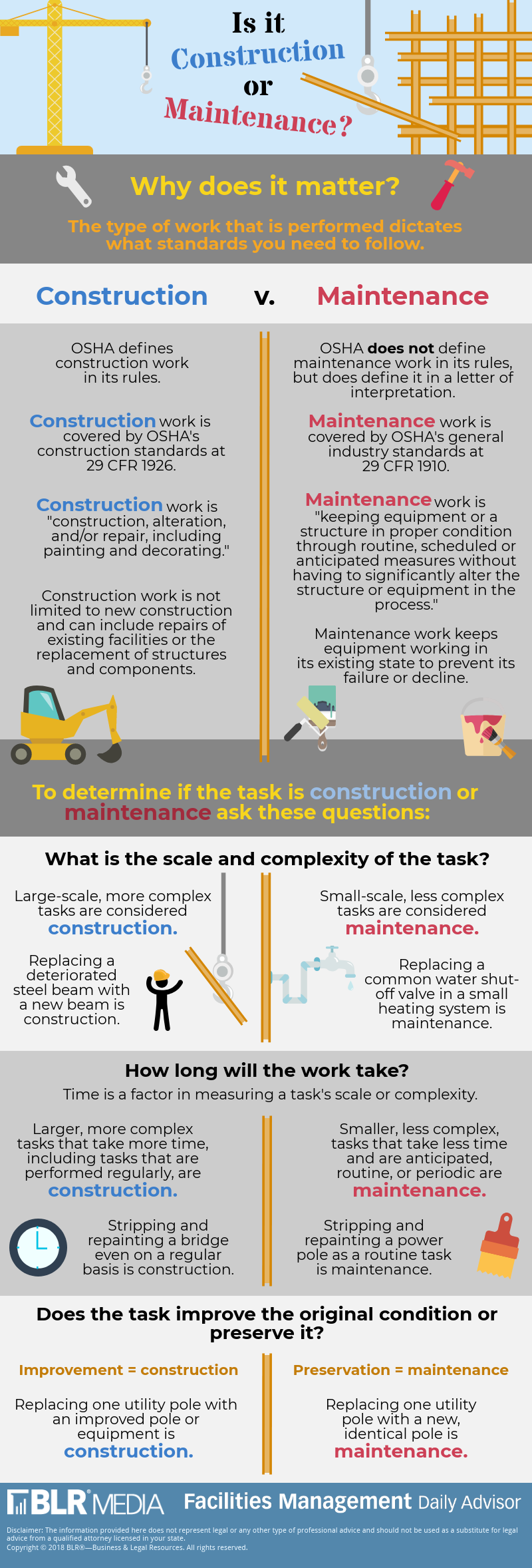 Construction vs Maintenace Infographic