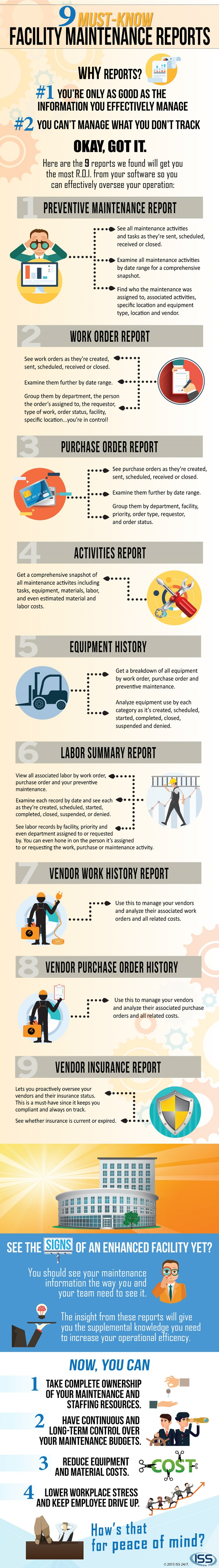 facility maintenance reports infographic