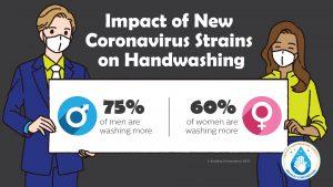 Impact_Coronavirus_Handwashing
